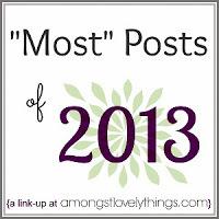 Most Posts